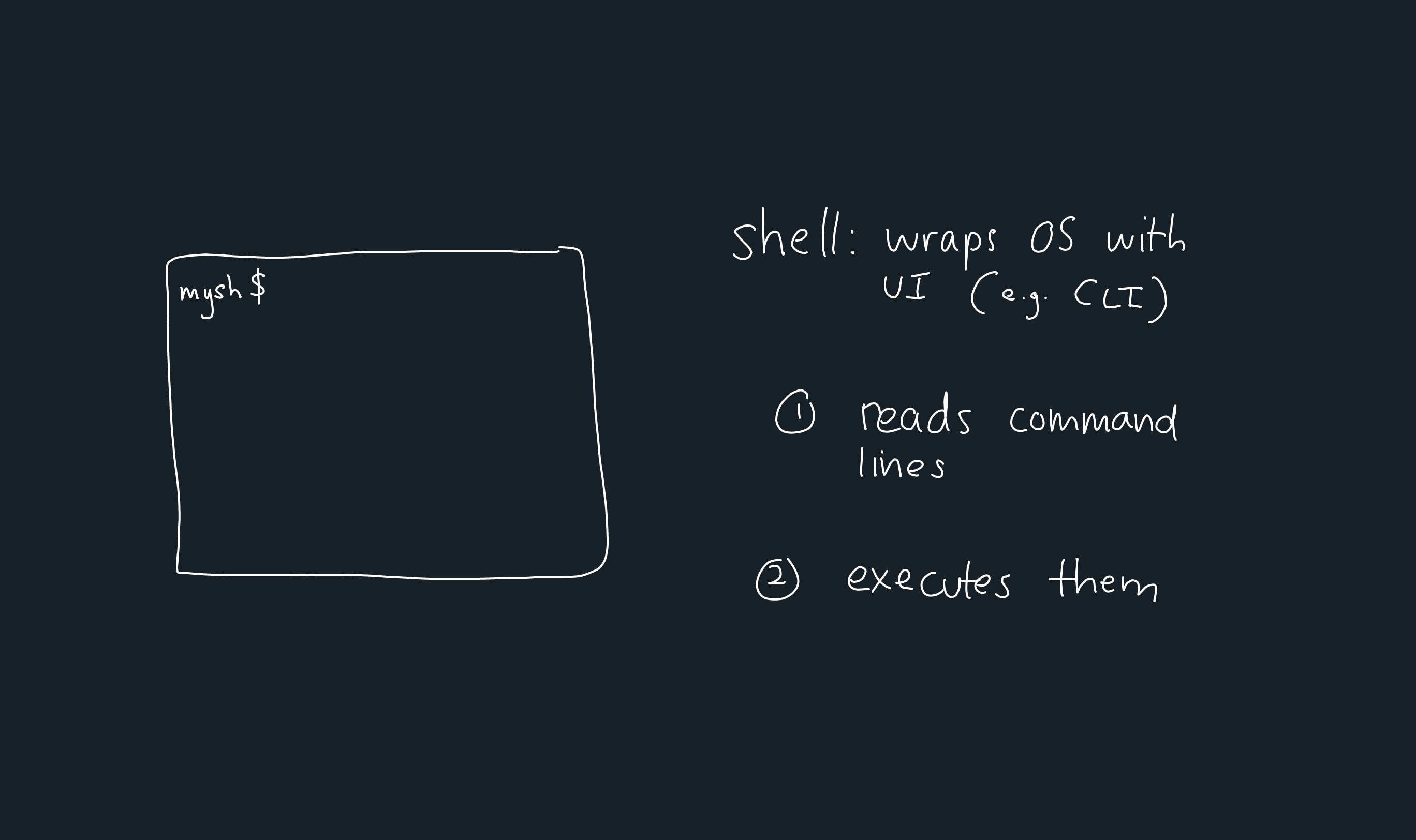 Week 08: A Minimal Shell | COMP1521 18s2 | WebCMS3